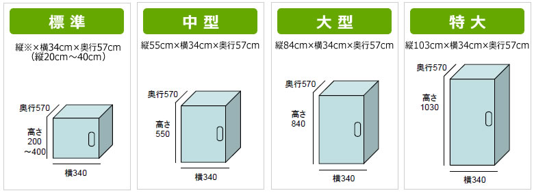 コインロッカーサイズ表