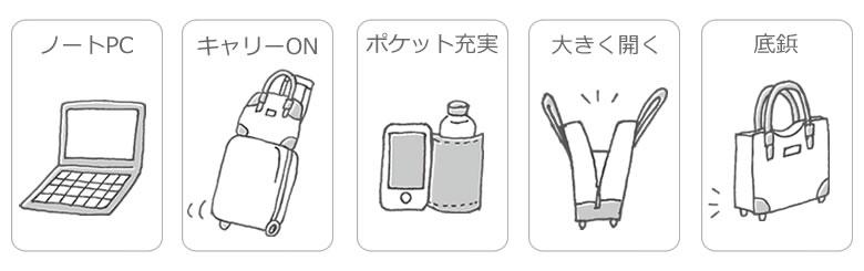 ノートPC キャリーオン ポケット充実 大きく開く 底鋲 底金具 機能充実 機能的バッグ キャリーバーセット